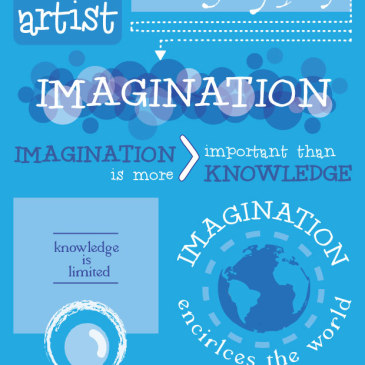 imagination > knowledge